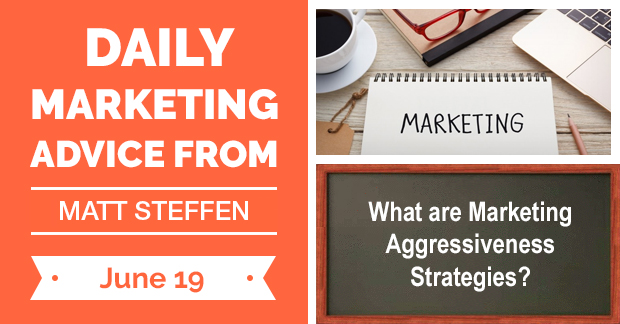 What are Marketing Aggressiveness Strategies?